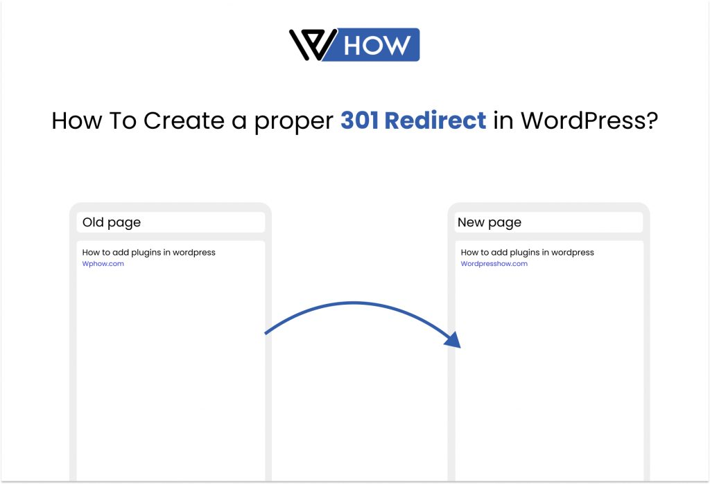 How To Create a proper 301 Redirect in WordPress - Title image